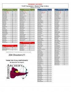 2018 Redbird Archery-Hunters Edge NASP (Final)